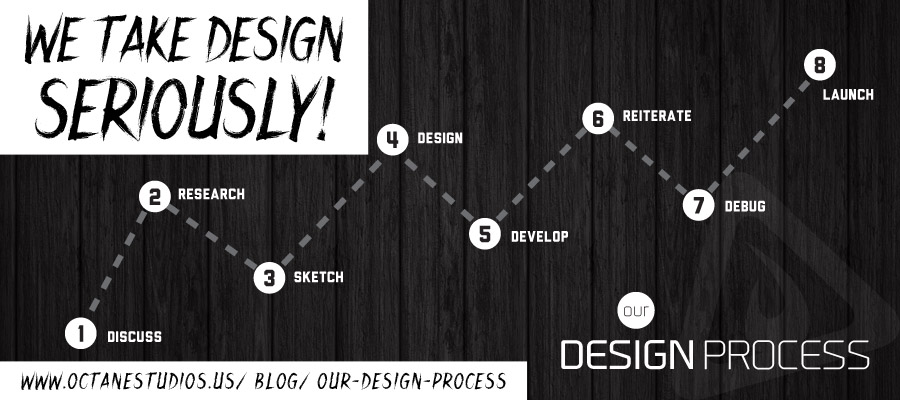 We Take Design Seriously! - Our Design Process